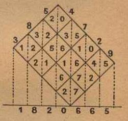 math-multiplication2