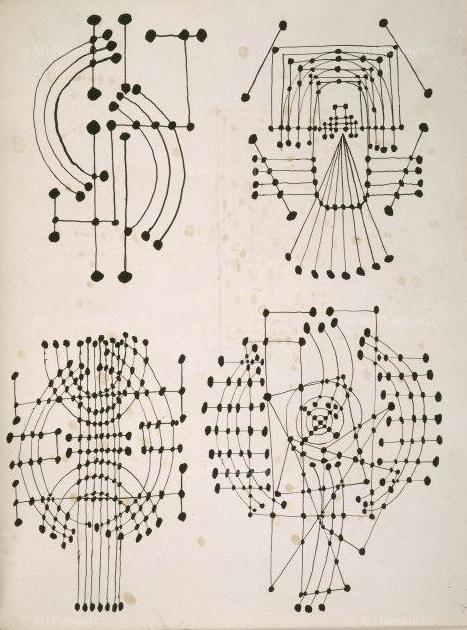 picasso constellation