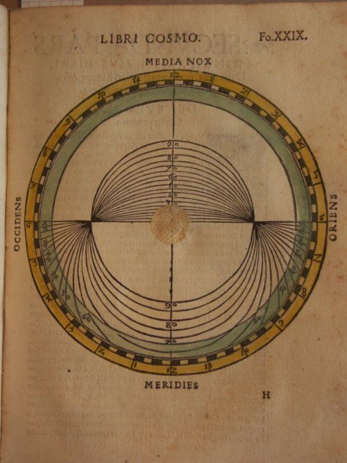 Петер Апиан, Книга на космоса, 16-ти век