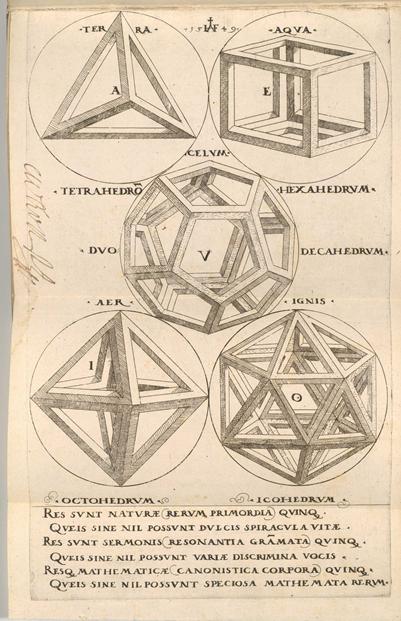 Фигура 2. Платоновите тела, Augustin Hirschvogel, True and Thorough Instruction in Geometry (Ein aigentliche und grundtliche anweysung in die Geometria), 1543 г.
